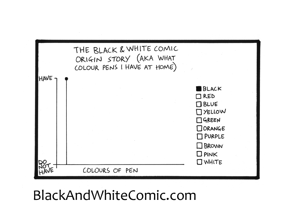 A link to the 28/08/2015 page of Black and White Comic